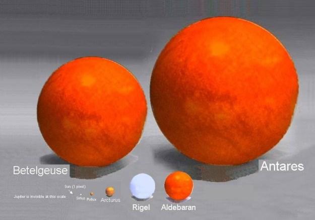 planet-size-pollux-sun-betelgeuse-antares