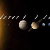 Šta znače poravnanja planeta?