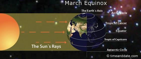 vernal-equinox