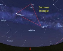 summer-triangle