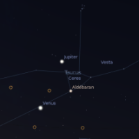 Položaj planeta na nebu narednih dana