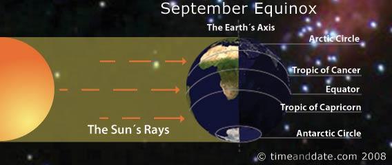 september-equinox