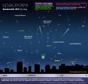 Kvadrantidi - izvor: spacedex.com (klikni na sliku)
