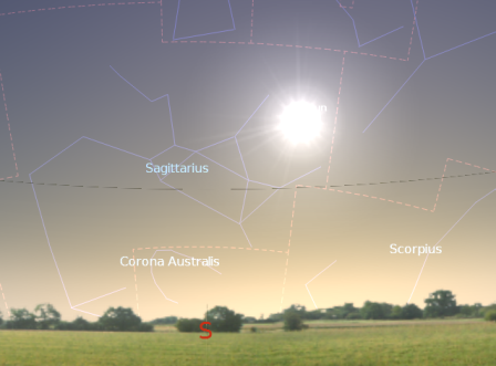 Položaj Sunca u trenutku početka zime - foto: Stellarium
