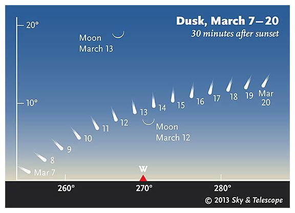 Predviđeni položaj komete - foto: Sky&Telescope