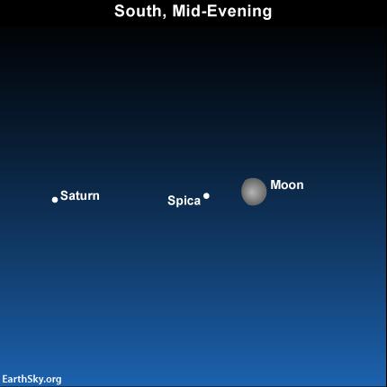 Položaj Saturna i Meseca za 21.05.2013.