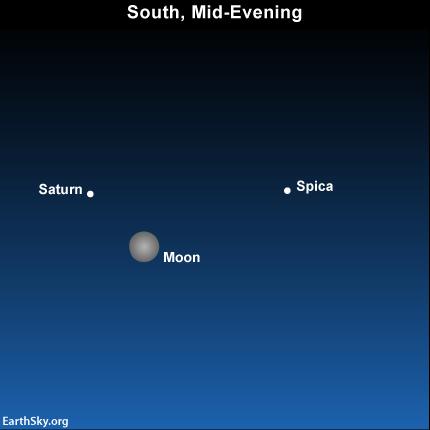 Položaj Saturna i Meseca za 22.05.2013.