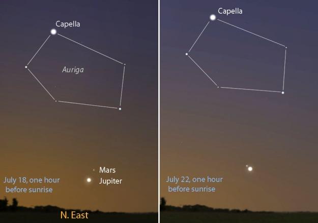 Konjukcija Marsa i Jupitera - foto: Stelarium