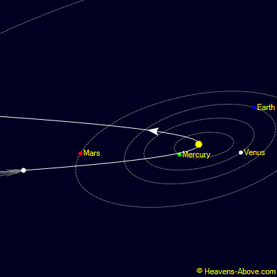 Kometa ISON (25.08.2013.) - izvor: www.heavens-above.com