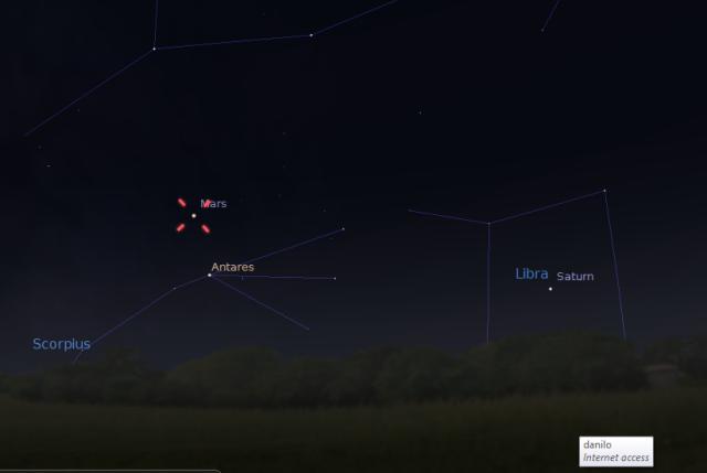 1. oktobar 2014 - foto Stellarium