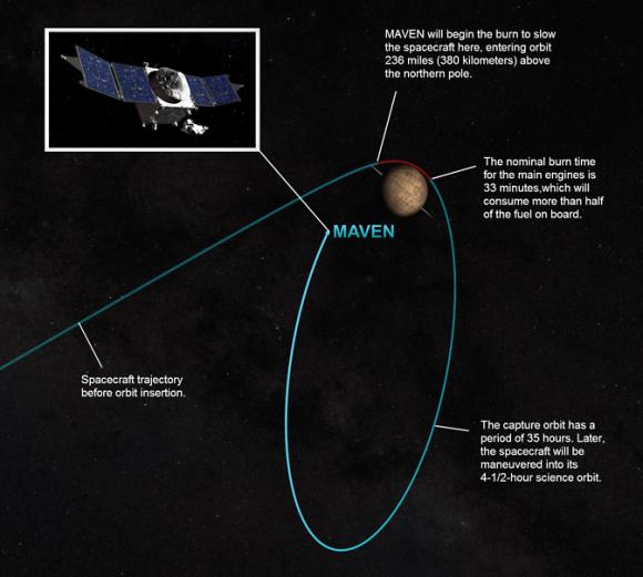 foto: NASA/GSFC
