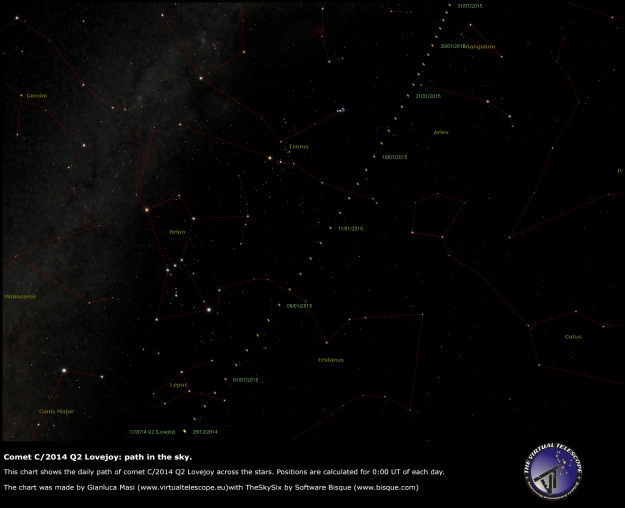 Kometa C 2014 Q2 - foto: http://www.virtualtelescope.eu/