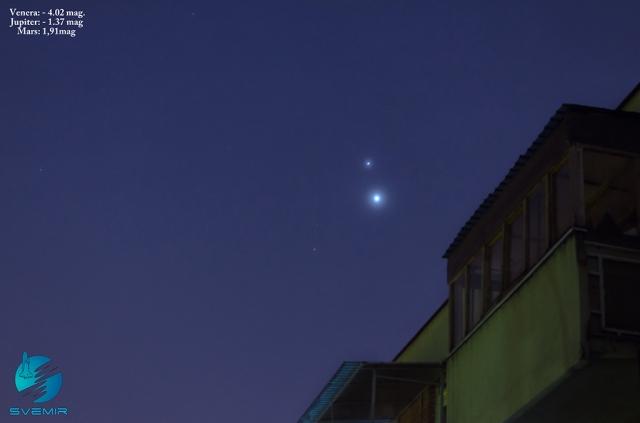 Konjukcija Venere, Jupitera i Marsa