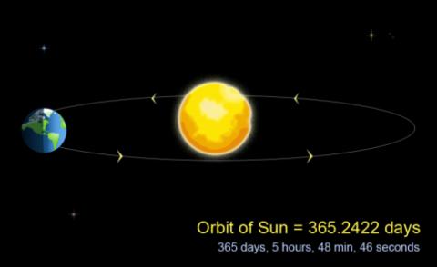 tropical-year-e1330533894751