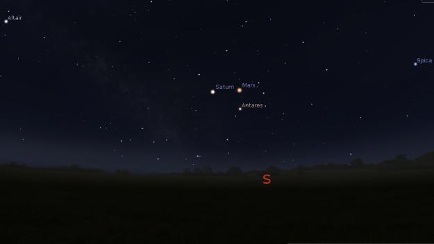 Saturn i Venera u sazvežđu Zmmijonoša - foto Stellarium