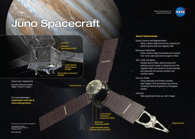 Instrumenti na letelici- foto: NASA