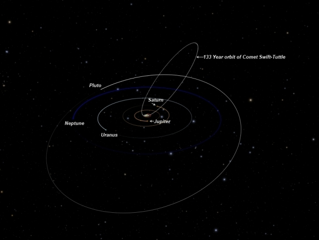 orbital-path-of-swift-tuttle-outer-solar-system_crop1