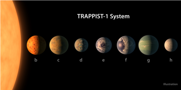 7planeta