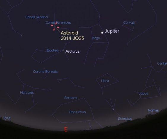 Asteroid-2014