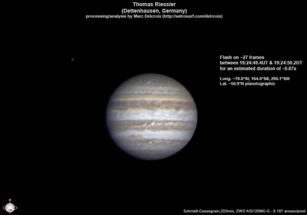 Jupiter-impact