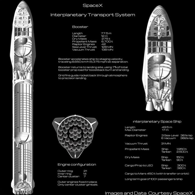 spacex_its_diagram_01_by_william_black-dajb75b