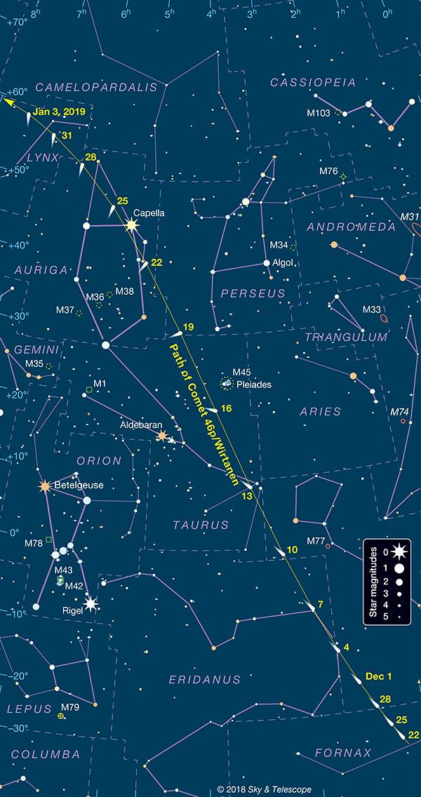 Comet_46P_Dec18-Jan19