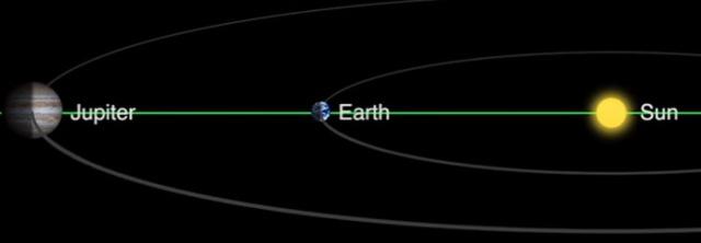 584587-jupiter