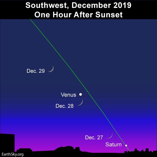 Multiple-Moon-Venus-Saturn-Dec-2019-27-28-29