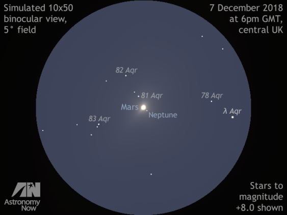 Binocular_view_Mars-Neptune_7Dec2018_6pm_GMT_UK_678x509_v2