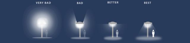 lightpolution