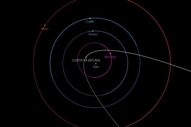 CometC2019Y4AtlasNASAJPL-800x533