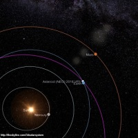 Maleni asteroid ima 0,41% šanse da se sudari sa Zemljom