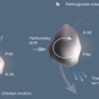 Astronomi otkrili promenu orbite asteroida Apophis i prognoze za 2068. godinu?