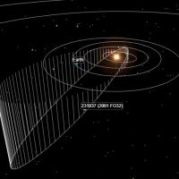 Ogroman asteroid u 2021. godini prolazi na 2 miliona km od Zemlje