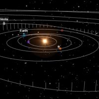 Vreme je za asteroid 4 Vesta